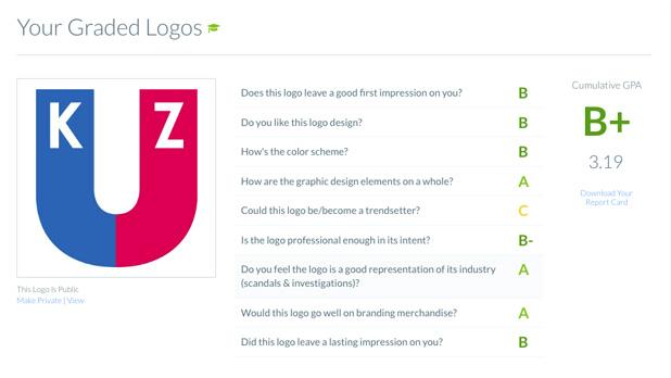 LogoGraders,ロゴグレーダー,使い方,実践,説明,やってみた,評価,ロゴ,デザイナー